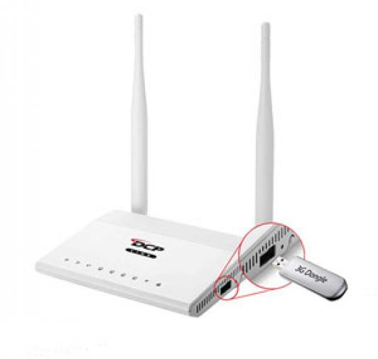 SDCP-Link WR300N ADSL Router
